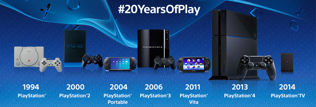 20_years_of_play
